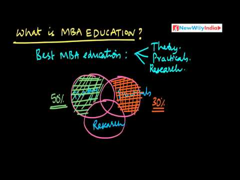 What Makes Best MBA Education - MBA 101 (#004) - Best for MBA Aspirants!