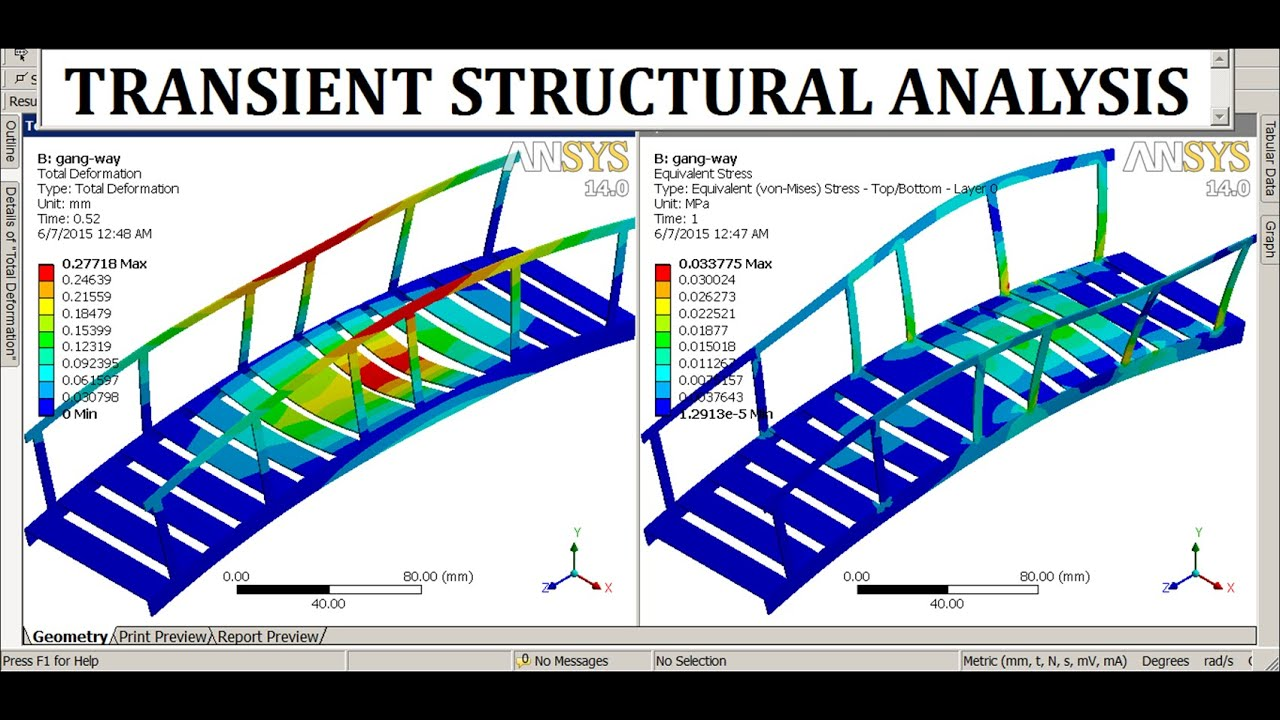 structural analysis Etabs history in use for 30 years developed by computers and structures, inc (csi) o current version: etabs 974 how it is used.