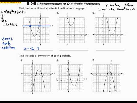 Algebra B Day 95 Part 1 Characteristics Of Quadratic