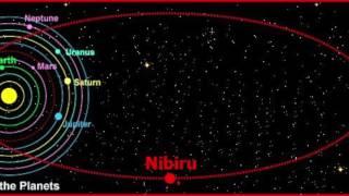 Nibiru: Fakten und neue Erkenntnisse zu Planet X/ 9
