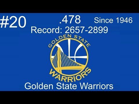 The 30 NBA Franchises From Worst All-TIme Record To Best All-Time Record