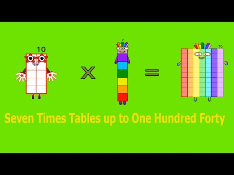 Numberblocks Seven Times Tables up to One Hundred Forty