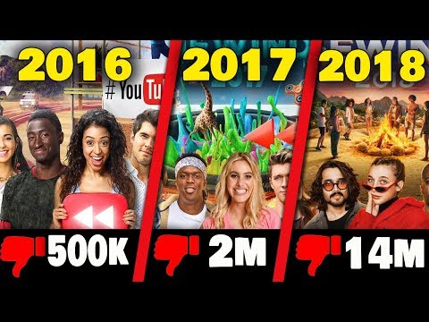 Why Does YouTube Rewind Keep Getting Worse?