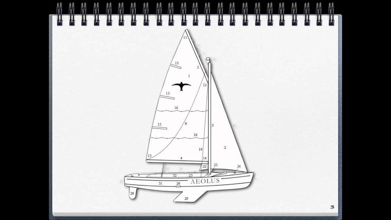 Zeiltheorie Cwo Kielboot 1