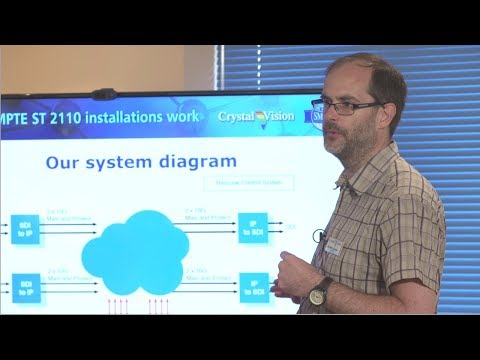 Video over IP: Making SMPTE ST 2110 installations work