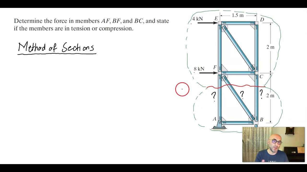 Truss analysis_Method of Sections