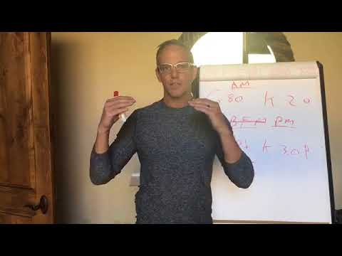 What To Expect On A 5 Day Water Fast Day 1 Of The 5 Day Group Water Fast
