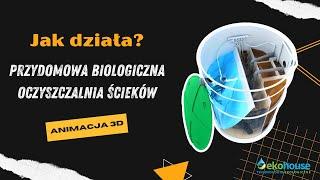 Jak działa przydomowa biologiczna oczyszczalnia ścieków