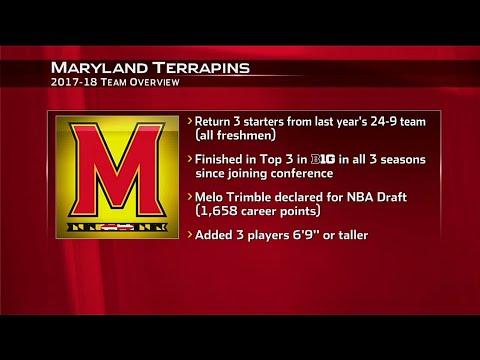 2017 Basketball Media Days - Maryland