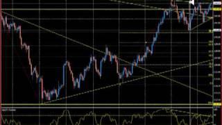 Un bonito triangulo en la libra yen.