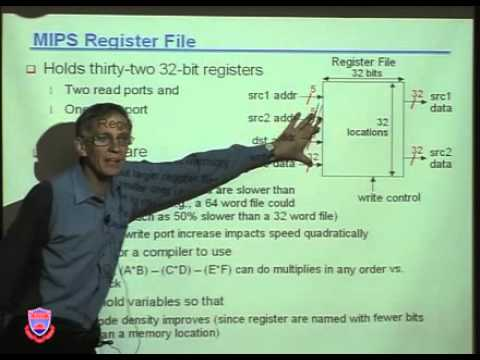 CS-224 Computer Organization Lecture  06