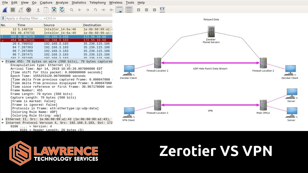 ZeroTier VS VPN and A Look At The Data Stream With Wireshark