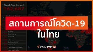 สถานการณ์โควิด-19 ในไทย : จับตาข่าวเด่น (16 มี.ค. 63)