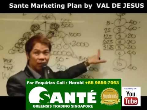 Sante Marketing Plan by Val de Jesus Edited