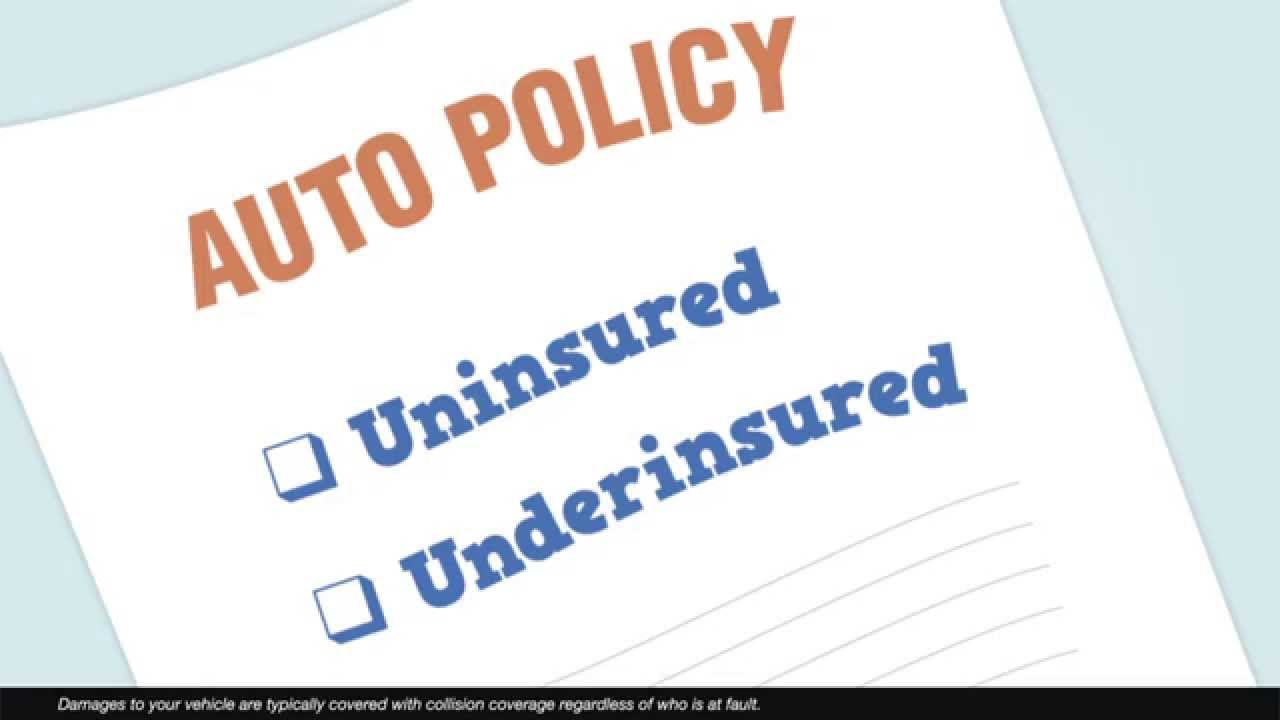 What is uninsured or underinsured motorist coverage and for What is uninsured motor vehicle coverage