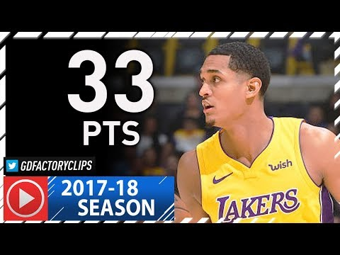Jordan Clarkson Full Highlights vs Pacers (2018.01.19) - 33 Pts, 7 Ast, 7 Reb