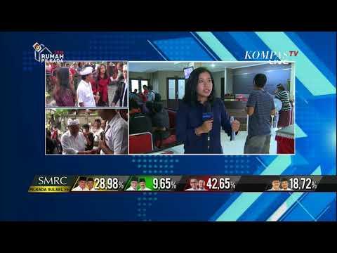 SMRC: Wayan Koster Unggul Sementara Di Pilgub Bali