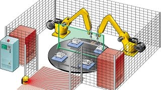 Addition of a safety zone scanner to robot