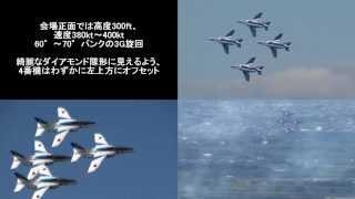 ブルーインパルス 飛行諸元解説 Vol.1 ダイアモンドテイクオフ~ファンブレイク JASDF Blue Impulse How to perform acrobatic