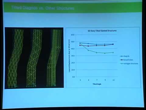 "CTBUH 2011 Seoul Conference - Kyoung Sun Moon, ""Diagrids for Twisted-"""