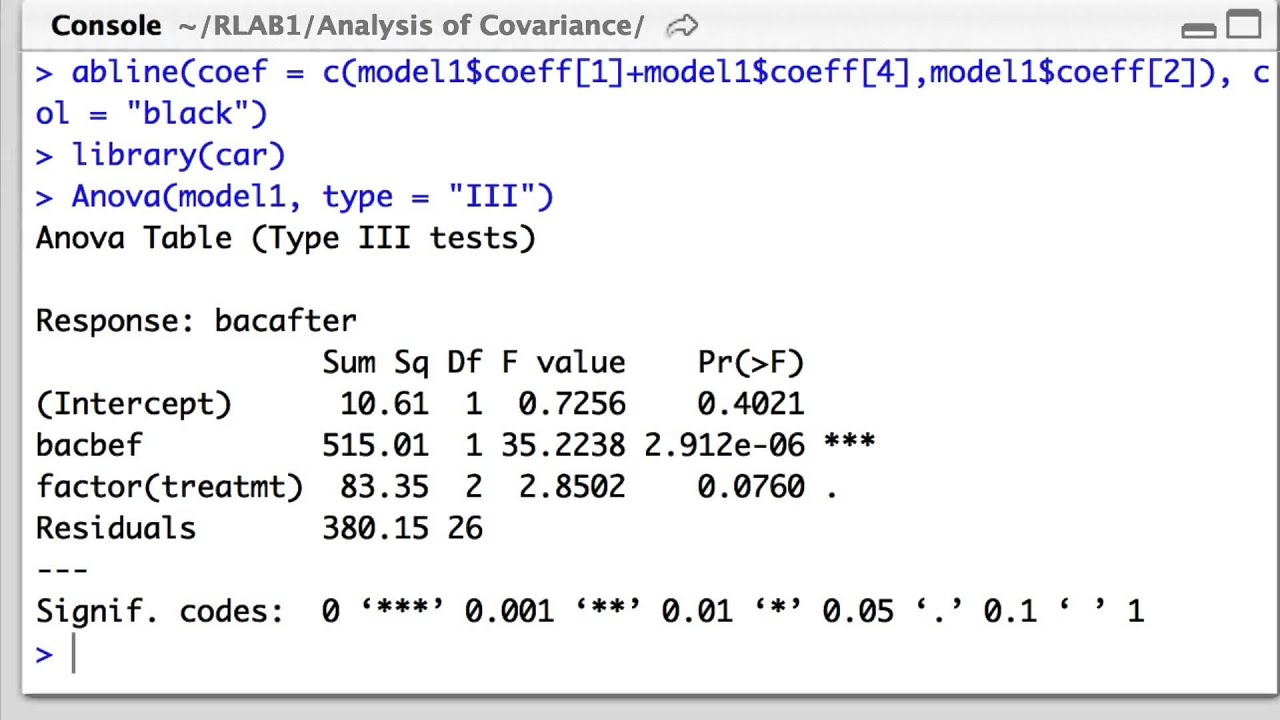 Analysis of Covariance in RStudio
