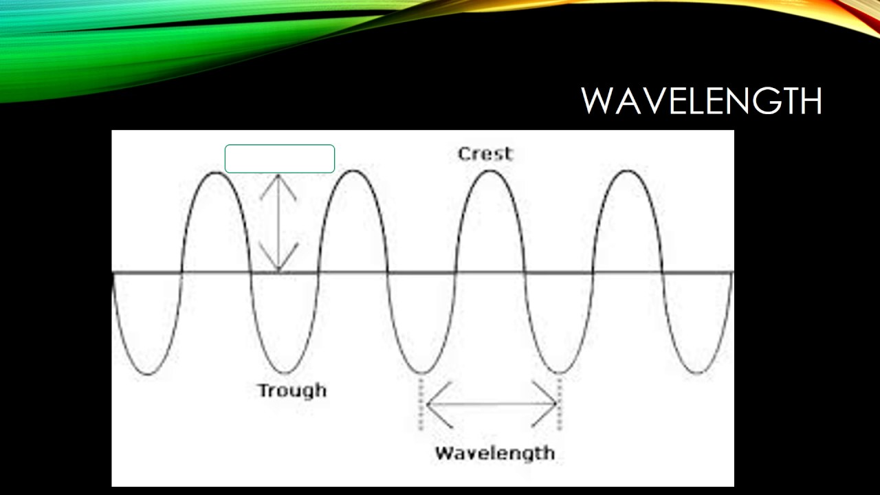 Label the parts of a light wave narration youtube label the parts of a light wave narration pooptronica