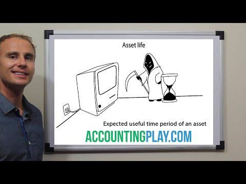 Asset Life Cycle Accounting - Accounting Play