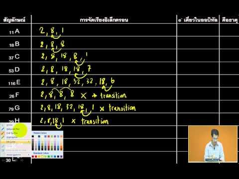 ติวฟรีเคมี : ปรับพื้นฐานเคมี ม.ปลาย 4-1