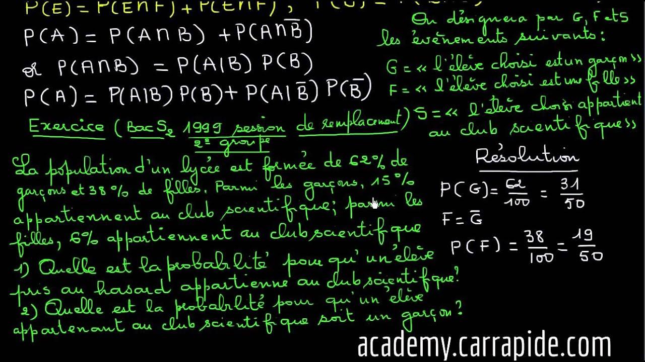 Download Probabilité Conditionnelle - Ce qu'il faut retenir + Exercice d'application - Terminale