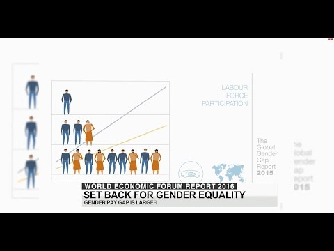 Gender pay equity a distant notion