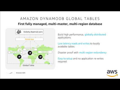 AWS: Integrating Fully Managed and Scalable Databases