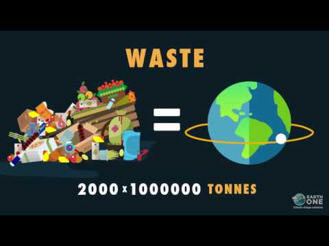 Solid Waste Management – EarthOne