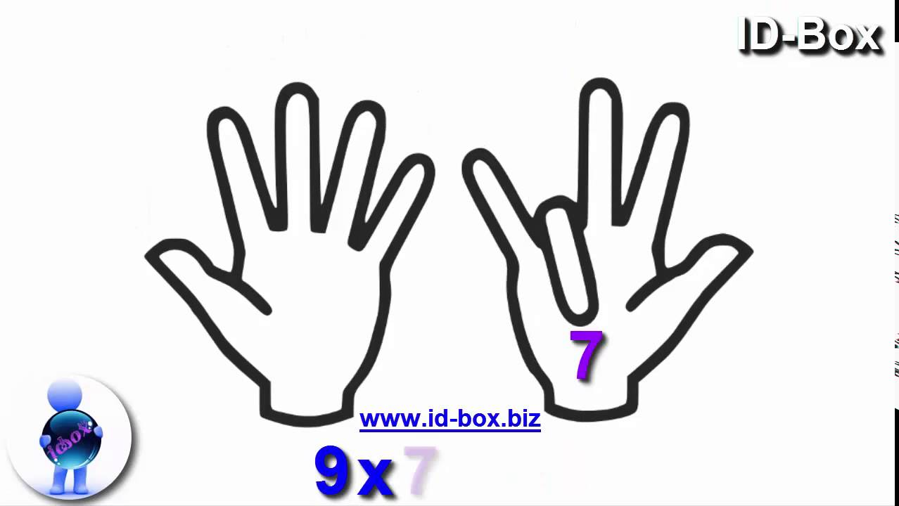 technique magique pour les tables de multiplication cool math games youtube. Black Bedroom Furniture Sets. Home Design Ideas