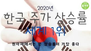 [경제, 재테크, 투자 상식] 2020년 한국 주가 상…