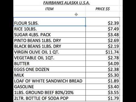 Alaska Prepper:  Price Comparison On Like Food And Other Stuff Prices Around The World