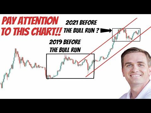 Preston Pysh - $30 Trillion Bitcoin is inevitable   Crazy BTC Chart Shows More Rally!!