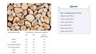 видео Куб дубовых дров