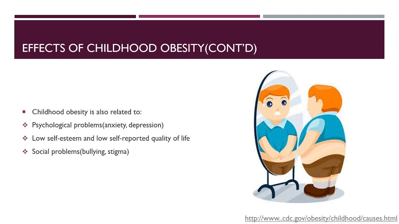 Childhood Obesity Youtube