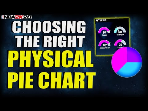 CHOOSING THE RIGHT PHYSICAL PIE CHART FOR YOUR BUILD!! NBA 2K20
