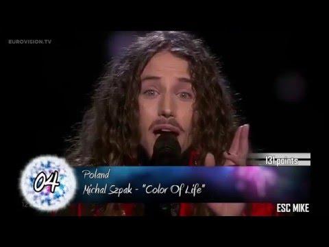 Евровидение-2016. Обсуждаем репетиции. Финальный топ. Часть 2