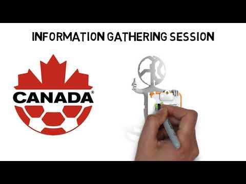 Soccer Nova Scotia Canada Soccer Club Licence Declaration Process