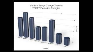 Webinar 8:  Minnesota Exchange-Correlation Functionals for DFT Calculations with Q-Chem