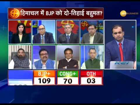 Mission Gujarat 2017:  Exit polls predict clear majority for BJP