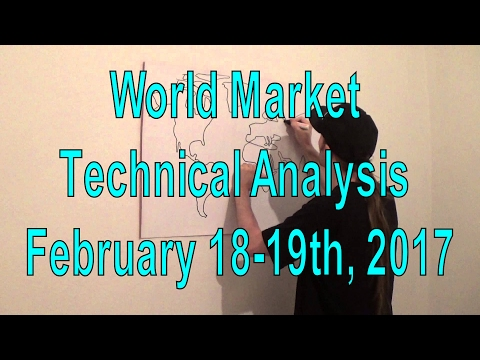 [ Weekend ] World Market Technical Analysis Feb 18-19th, 2017
