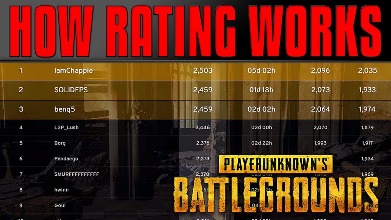 Matchmaking rating nedir