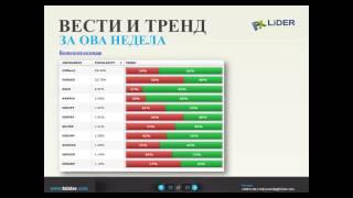 "FXLider Forex Македонија - Webinar ""Вовед во Forex"""