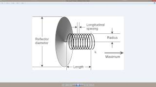 What is a Helical Antenna?