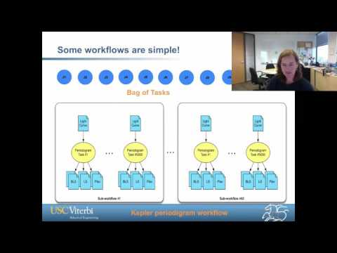 Scientific Workflows for Science and the Science of Scientific Workflows
