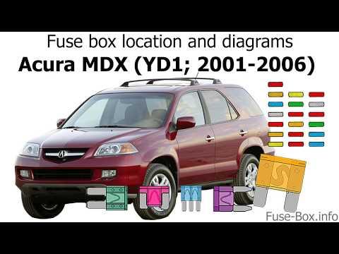 Fuse box location and diagrams: Acura MDX (YD1; 2001-2006 ...  Acura Mdx Fuse Box Location on