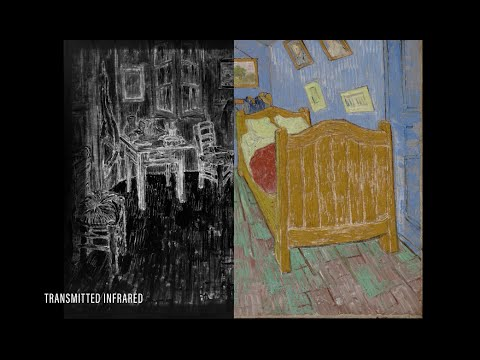 Under Cover: The Science of Van Gogh's Bedrooms